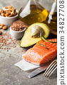 Healthy fats in nutrition. 34827708