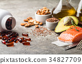 Healthy fats in nutrition. 34827709