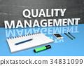 Quality Management text concept 34831099