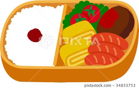 便當 午餐盒 配菜 34833753