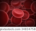 Many Erythrocytes thrombosis in blood 34834758
