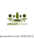 Gardening tree horticulture forest vector icon 34835815