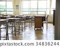 교실, 학교, 초등학교 34836244
