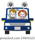 駕駛 開車 駕車 34840223