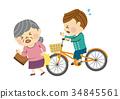사고, 자전거, 인물 34845561