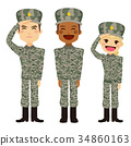 Military People 34860163