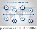 Infographic design with gardening icons 34868060
