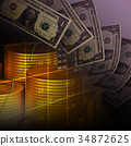 錢幣 財政 金融 34872625