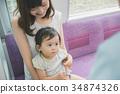 小孩 媽媽 幼兒 34874326