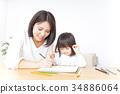 color pencil, coloured pencil, parenthood 34886064