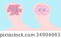cute cartoon brain 34904663