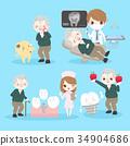 health, implant, man 34904686