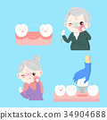 people with tooth implant 34904688