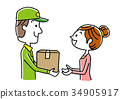 Delivery, home delivery 34905917