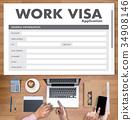 WORK Visa Application Employment Recruitment  34908146