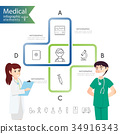 Medical health and healthcare infographic 34916343