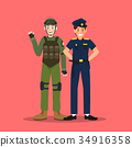 Soldier and police in different character  34916358