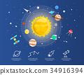 星球 行星 空间 34916394