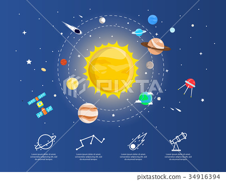 Solar system with planets in galaxy illustration 34916394