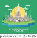 Wat Arun Ratchawararam historical temple 34916397