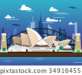 Sidney opera house and bridge for traveling 34916455