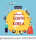 Welcome to South Korea with landmarks 34916459