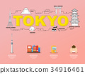 Tokyo landmarks icons in Japan for traveling. 34916461