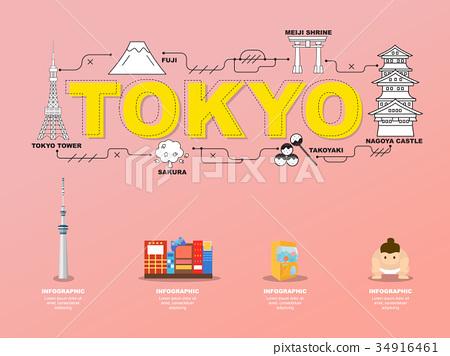 Tokyo landmarks icons in Japan for traveling. 34916461