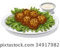 falafel and sauce 34917982