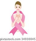 粉紅絲帶 女性 女 34930045