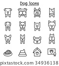 Dog icon set in thin line style 34936138