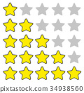 Five star rating. Different ranks 34938560