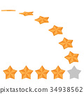 Five star rating. Different ranks 34938562