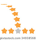 Five star rating. Different ranks 34938568