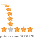 Five star rating. Different ranks 34938570