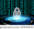 Cyber Security Data Protection Business Technology 34940945