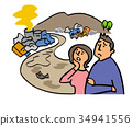 Illegal dumping pollution 34941556