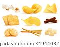 Salty Snack Pieces Set 34944082