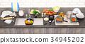 平底鍋 鍋 食物 34945202