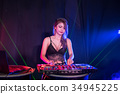 DJ is rhythm music with Controller and mixer. 34945225