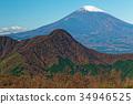 하코네 · 明神ヶ岳에서 보는 후지산과 金時山 34946525