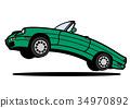 跳躍綠色汽車例證的意大利開放汽車 34970892