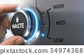Lean Management, Waste Optimization 34974368