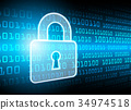 Cyber Security Data Protection Business Technology 34974518