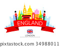 England Travel Landmarks 34988011