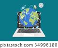 全球 网络 互联网 34996180