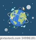 全球 网络 互联网 34996181