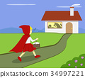 Little Red Riding Hood go to grandma's house 34997221