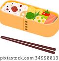 便當 午餐盒 筷子 34998813
