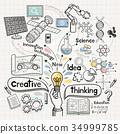 Doodles Idea diagram conceptual.  34999785
